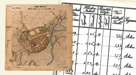bayerische vermessungsverwaltung produkte historische karten historische flurkarten. Black Bedroom Furniture Sets. Home Design Ideas